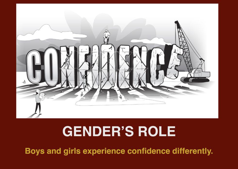 Gender R1